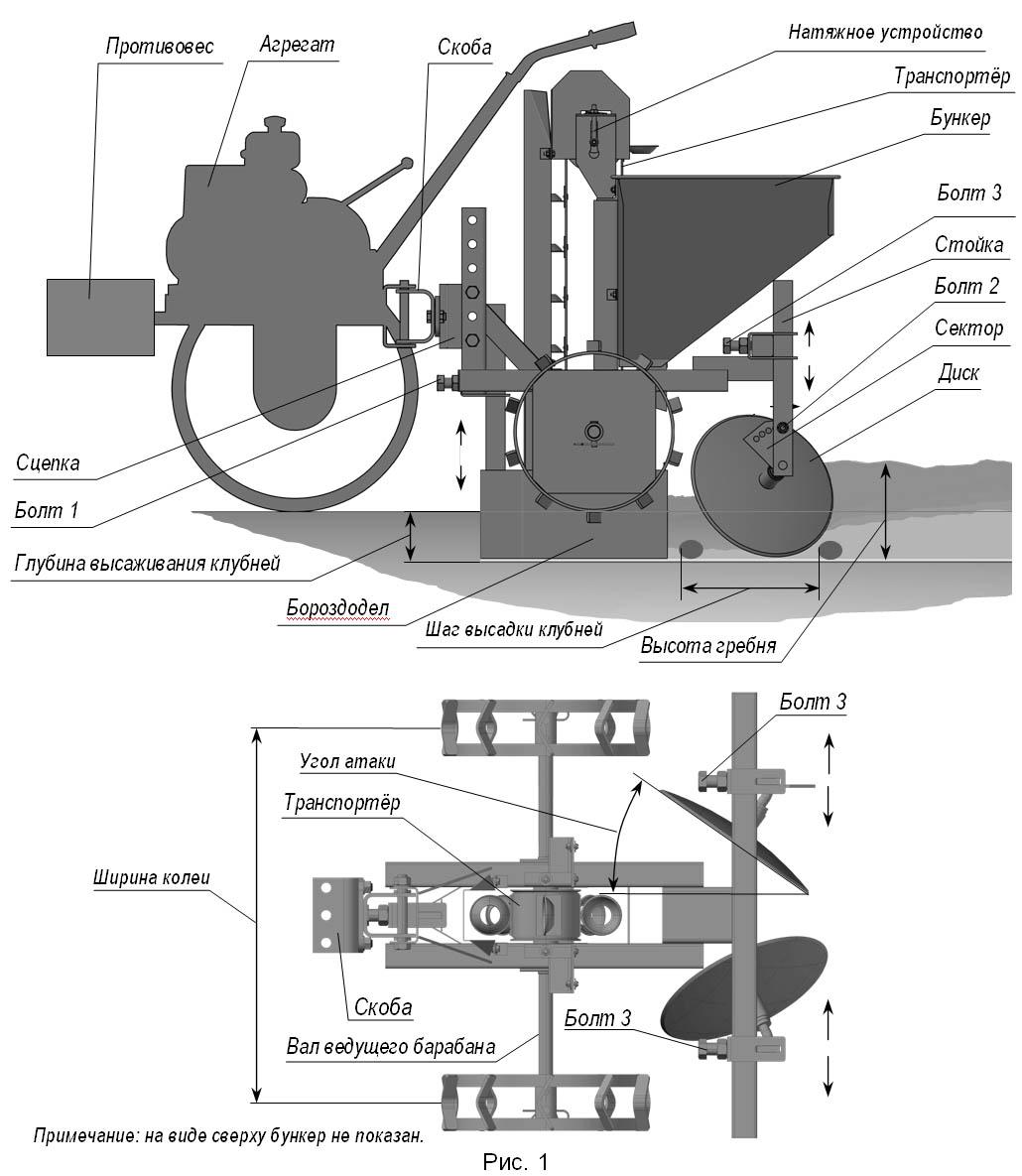 Схема на копалку для мотоблока