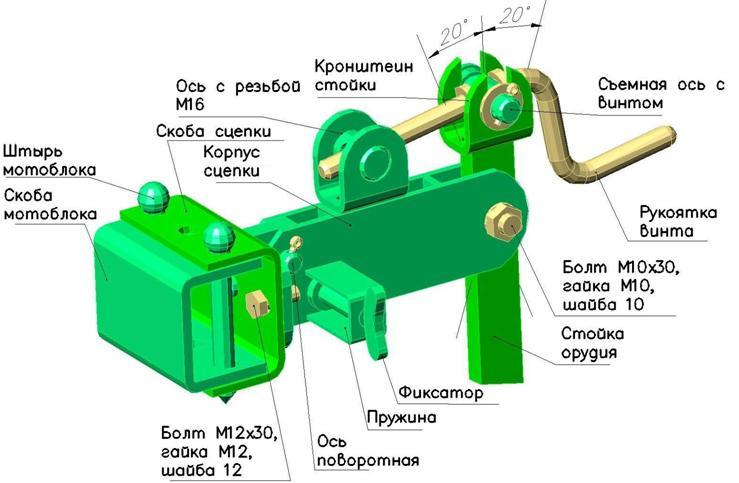 """Схема крепления навесного оборудования к мотоблокам типа  """"Салют """",  """"Нева """",  """"Агро """",  """"Каскад """", МБ-90."""